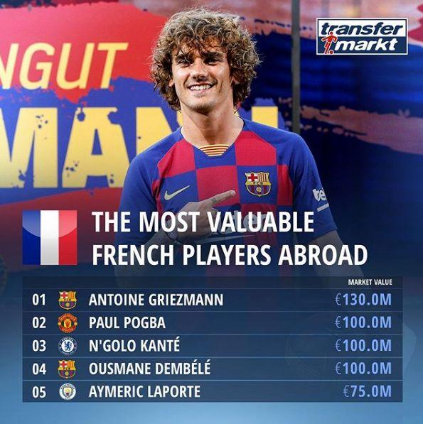 باارزشترین ستاره های فرانسوی فوتبال را بشناسید